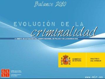 Evolución de la Criminalidad