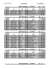 PDF-Dokument downloaden - MAC 1904