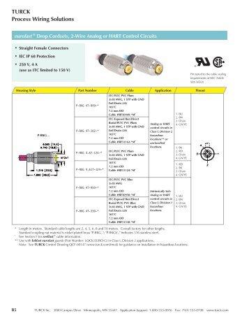 🔥 Isolating switching amplifier - TURCK