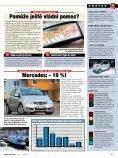 Škoda - Svět motorů - Page 5