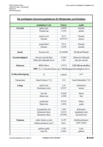 Umrechnungsfaktoren - GEWI