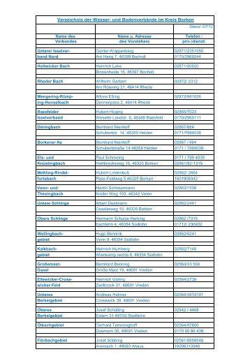 Liste der Wasser - Kreis Borken