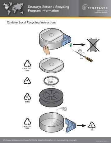 Stratasys Return / Recycling Program Information