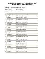 senarai syarikat dan tempat kerja yang telah mendapat kelulusan ...