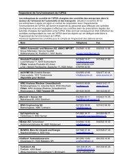 Inspectorat de l'environnement de l'UPSA - AGVS