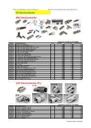 HF-Steckverbinder BNC-Steckverbinder UHF ... - Riedl Electronic