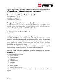 Register of processing operations - Adolf Würth GmbH & Co. KG