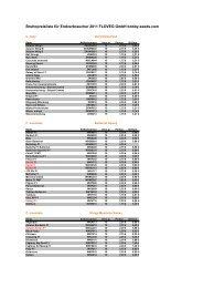 Bruttopreisliste für Endverbraucher 2011 FLOVEG GmbH bobby ...