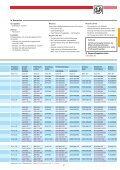 AXIAL-DACHVENTILATOREN HCTB - HCTT - Soler & Palau - Seite 4