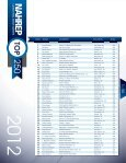 Top 250 - National Association of Hispanic Real Estate Professionals - Page 3