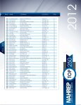 Top 250 - National Association of Hispanic Real Estate Professionals - Page 6