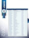 Top 250 - National Association of Hispanic Real Estate Professionals - Page 7