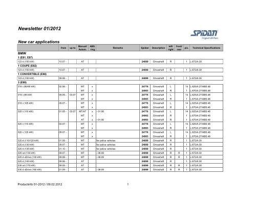 Spidan 01-2012