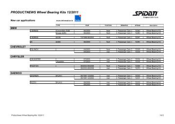 PRODUCTNEWS Wheel Bearing Kits 12/2011