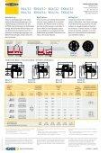 NockeNschaltkuppluNg cam-type cut-out clutch limiteur débrayable ... - Page 2