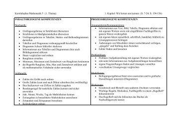 Kernlehrplan komplett.pdf - Gesamtschule Eiserfeld