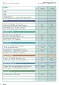 Schulungskatalog 2011 im PDF-Format - GGT Deutsche ... - Seite 4