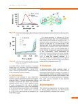 Diironcarbonyl-coumarin complex: preparation ... - Blogs - Page 4