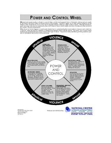 DVPP - Power & Control Wheel