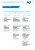 Checklistenmappe Maschinensicherheit - Seite 3