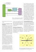 Antriebsregler leicht gemacht - dSPACE - Seite 3