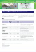 Polymerase Guide - Jena Bioscience - Page 5