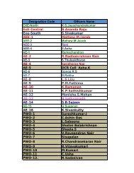 Employees List - Corporation