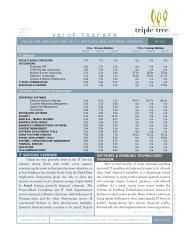 value tracker 2