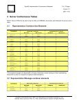 SyncML Implementation Conformance Statement Proforma Version ... - Page 7