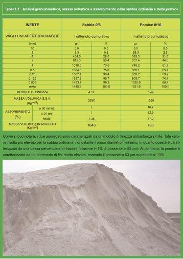 calcestruzzo.qxd (Page 1)