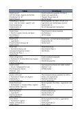 Familienberatungsstellen in kommunaler Trägerschaft im Gebiet des ... - Seite 2