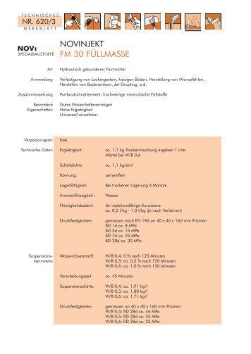 NOVINJEKT FM 30 FÜLLMASSE - Schretter & CIE
