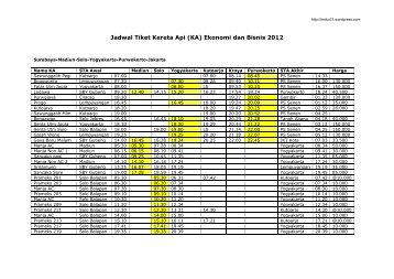 Jadwal Tiket Kereta Api (KA) Ekonomi dan Bisnis 2012