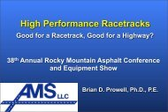 High Performance Race Tracks - Rocky Mountain Asphalt ...