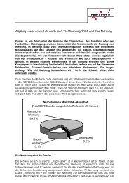 Jahresergebnisse TV Werbung 2004601.6 kB - Publica Data AG