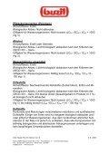 Inhaltsstoffe - Sigron - Seite 2