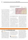 Rente vom Chef - gute-anlageberatung.de - Seite 6