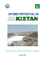 Financial Investment in WAPDA Projects