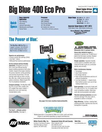 Big Blue 700 Duo Pro Miller