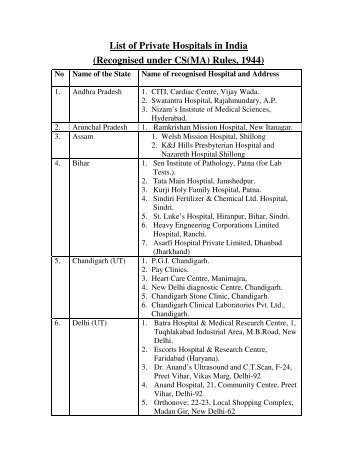 UNDER CS(MA) RULES MEDICAL 97 FORM ... - intramop.nic.in