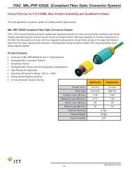 ITAC MIL-PRF-83526 (Compliant Fiber Optic ... - ITT Cannon
