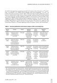 A Glance at German Financial Accounting Research between - sbr ... - Page 4