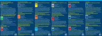 Jahresabschluss und Lagebericht 3. Auflage - HDS Verlag