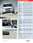 BMW X1 20d x-drive, Skoda Yeti 2.0 tdi und toYota rav4 2.2 d-cat ... - Page 4