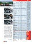 BMW X1 20d x-drive, Skoda Yeti 2.0 tdi und toYota rav4 2.2 d-cat ... - Page 5