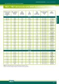 YSLY / YSLY intrinsically safe (SKW–Controlflex) - Page 4