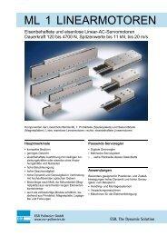 Datenblatt 6700.161, V 1.0 - Groneman BV