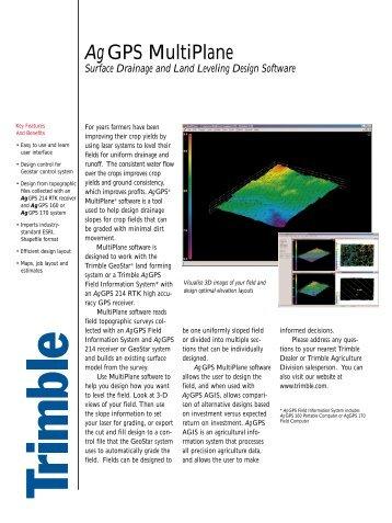 AgGPS MultiPlane software