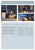 Produktekatalog - Max Urech AG - Seite 4