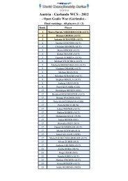 Final rankings - Garlando WCS - 2012 Open Goalie War